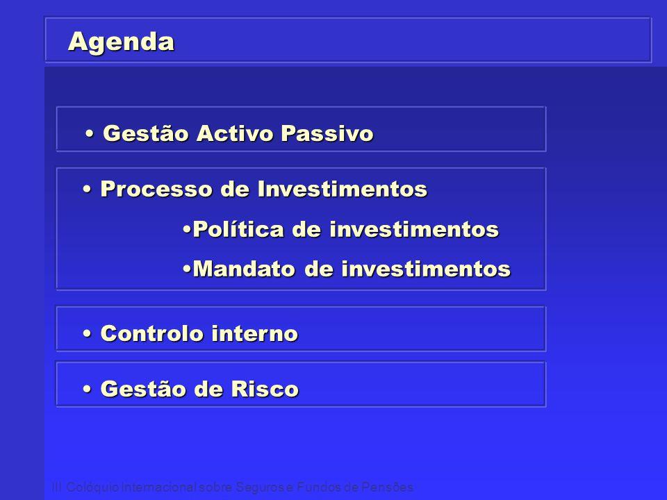 III Colóquio Internacional sobre Seguros e Fundos de Pensões Agenda Processo de Investimentos Processo de Investimentos Política de investimentosPolít