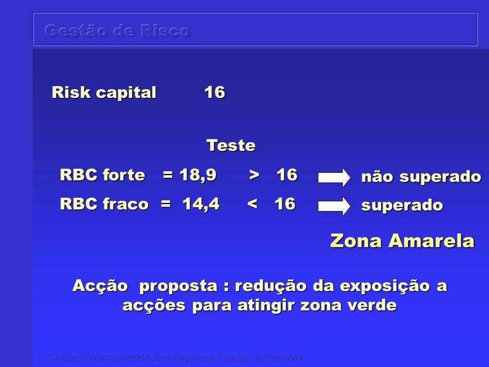 III Colóquio Internacional sobre Seguros e Fundos de Pensões Risk capital 16 Teste RBC forte = 18,9 > 16 RBC fraco = 14,4 < 16 não superado superado Z