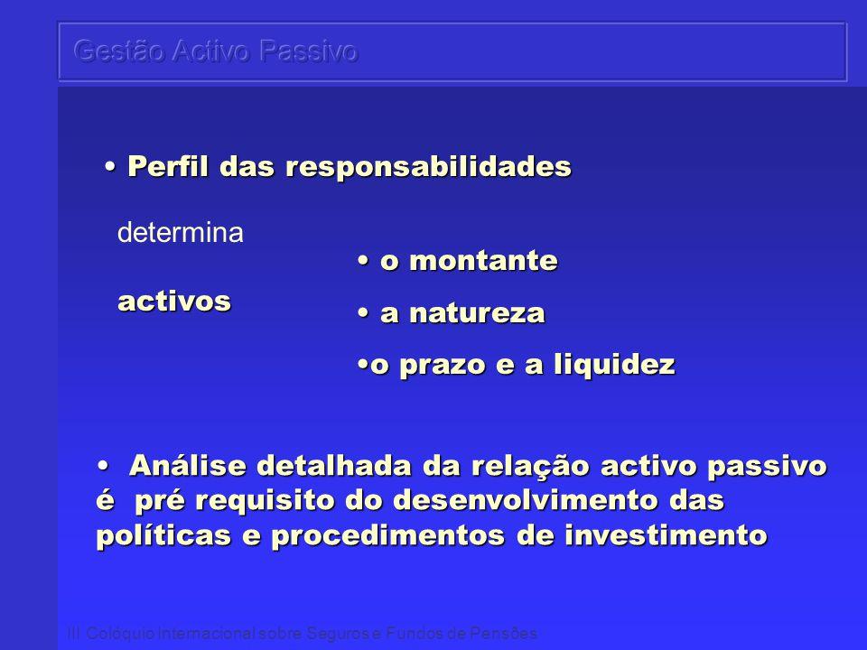III Colóquio Internacional sobre Seguros e Fundos de Pensões Perfil das responsabilidades Perfil das responsabilidades determina activos activos o mon