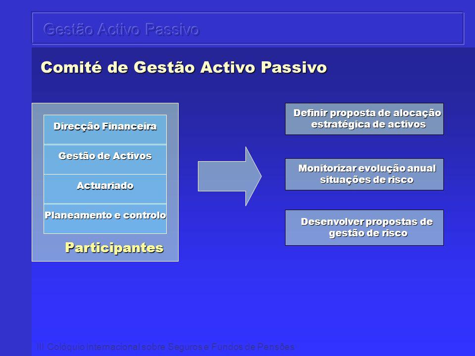 III Colóquio Internacional sobre Seguros e Fundos de Pensões Comité de Gestão Activo Passivo Actuariado Planeamento e controlo Direcção Financeira Ges