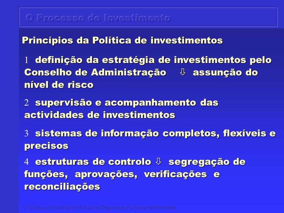 III Colóquio Internacional sobre Seguros e Fundos de Pensões Princípios da Política de investimentos definição da estratégia de investimentos pelo Con