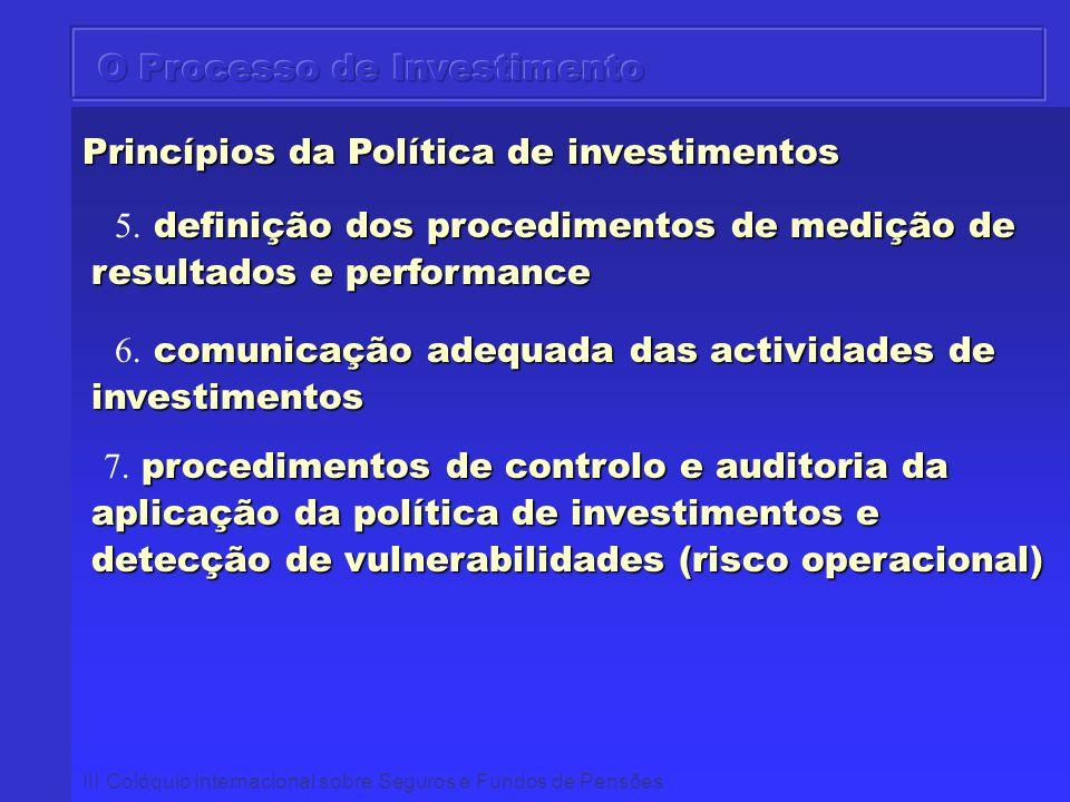 III Colóquio Internacional sobre Seguros e Fundos de Pensões Princípios da Política de investimentos definição dos procedimentos de medição de resulta