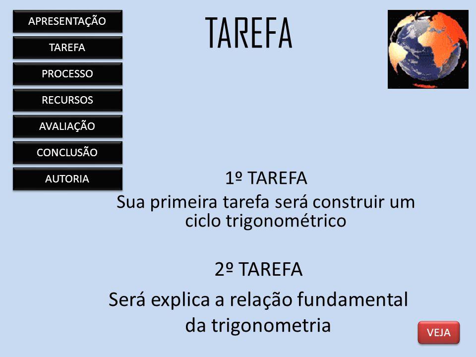 1º TAREFA Sua primeira tarefa será construir um ciclo trigonométrico 2º TAREFA Será explica a relação fundamental da trigonometria TAREFA VEJA APRESEN