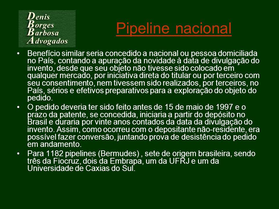 Pipeline nacional Benefício similar seria concedido a nacional ou pessoa domiciliada no País, contando a apuração da novidade à data de divulgação do