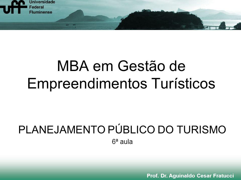 MBA em Gestão de Empreendimentos Turísticos PLANEJAMENTO PÚBLICO DO TURISMO 6ª aula Prof. Dr. Aguinaldo Cesar Fratucci