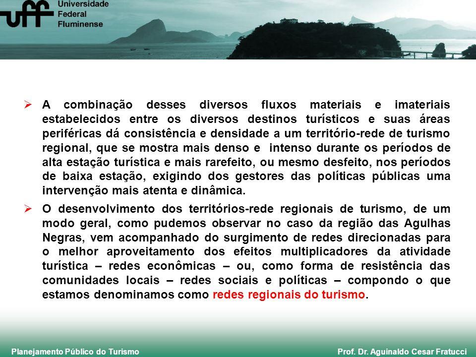 Planejamento Público do Turismo Prof. Dr. Aguinaldo Cesar Fratucci A combinação desses diversos fluxos materiais e imateriais estabelecidos entre os d