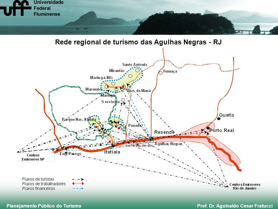 Planejamento Público do Turismo Prof. Dr. Aguinaldo Cesar Fratucci Rede regional de turismo das Agulhas Negras - RJ