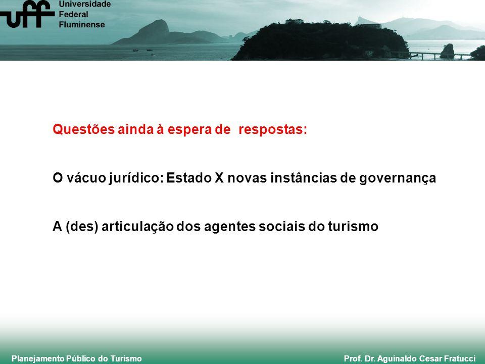 Planejamento Público do Turismo Prof. Dr. Aguinaldo Cesar Fratucci Questões ainda à espera de respostas: O vácuo jurídico: Estado X novas instâncias d