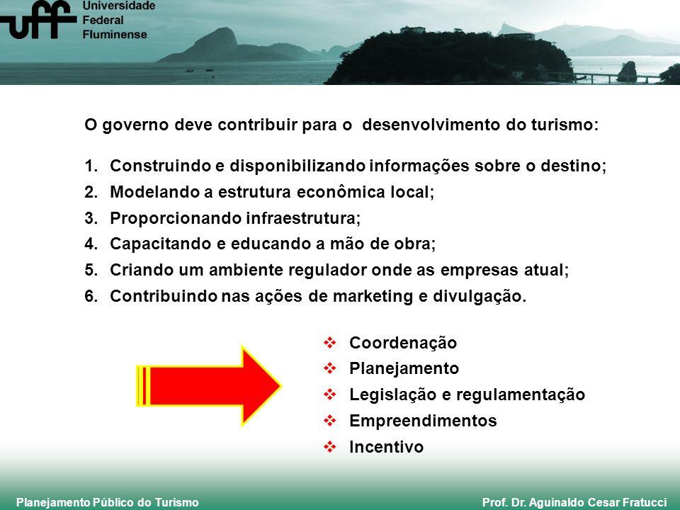 Planejamento Público do Turismo Prof. Dr. Aguinaldo Cesar Fratucci O governo deve contribuir para o desenvolvimento do turismo: 1.Construindo e dispon