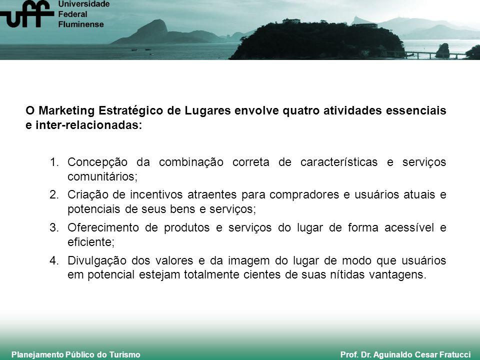 Planejamento Público do Turismo Prof. Dr. Aguinaldo Cesar Fratucci O Marketing Estratégico de Lugares envolve quatro atividades essenciais e inter-rel