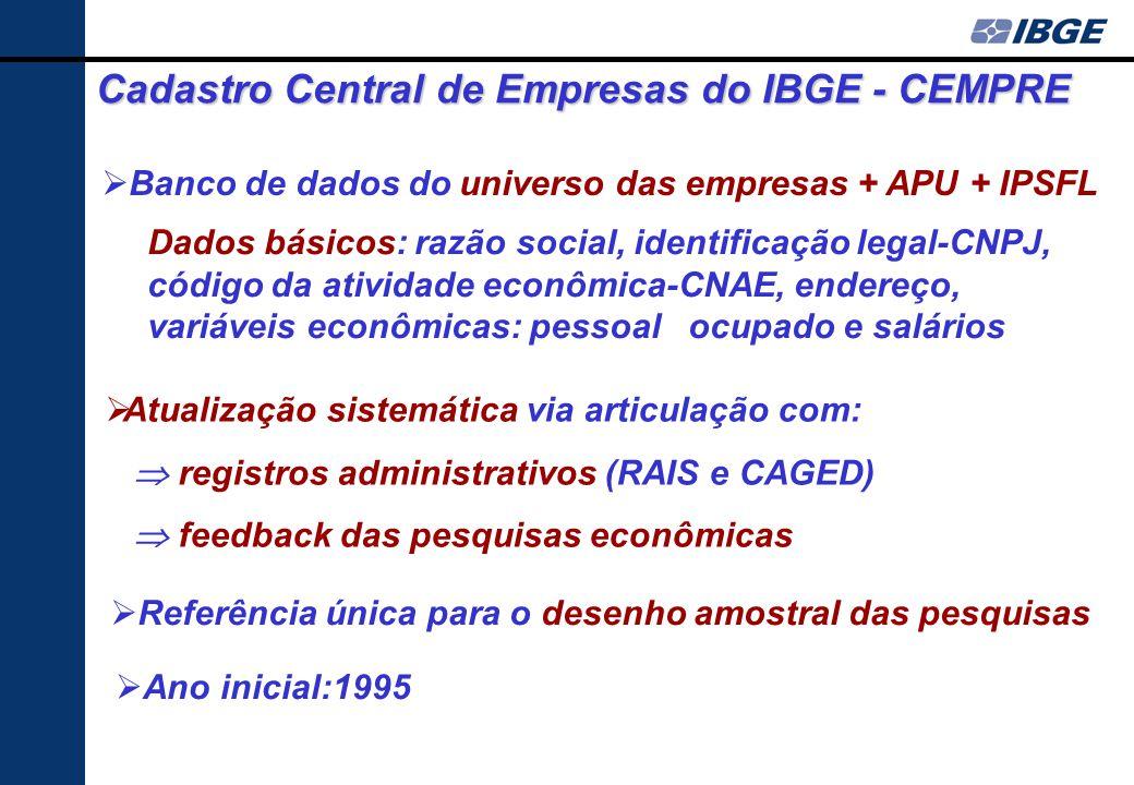 Cadastro Central de empresas papel e pré-requisitos Elemento central na arquitetura do sistema integrado de pesquisas econômicas: ponto de partida par
