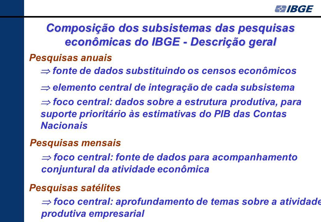 Dados básicos: razão social, identificação legal-CNPJ, código da atividade econômica-CNAE, endereço, variáveis econômicas: pessoal ocupado e salários