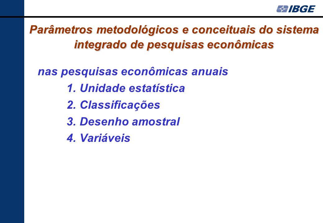 Etapas do programa Padronização das Classificações Econômicas: CNAE (1995) PRODLIST (1998) Organização do Cadastro Central de Empresas – CEMPRE (1995)