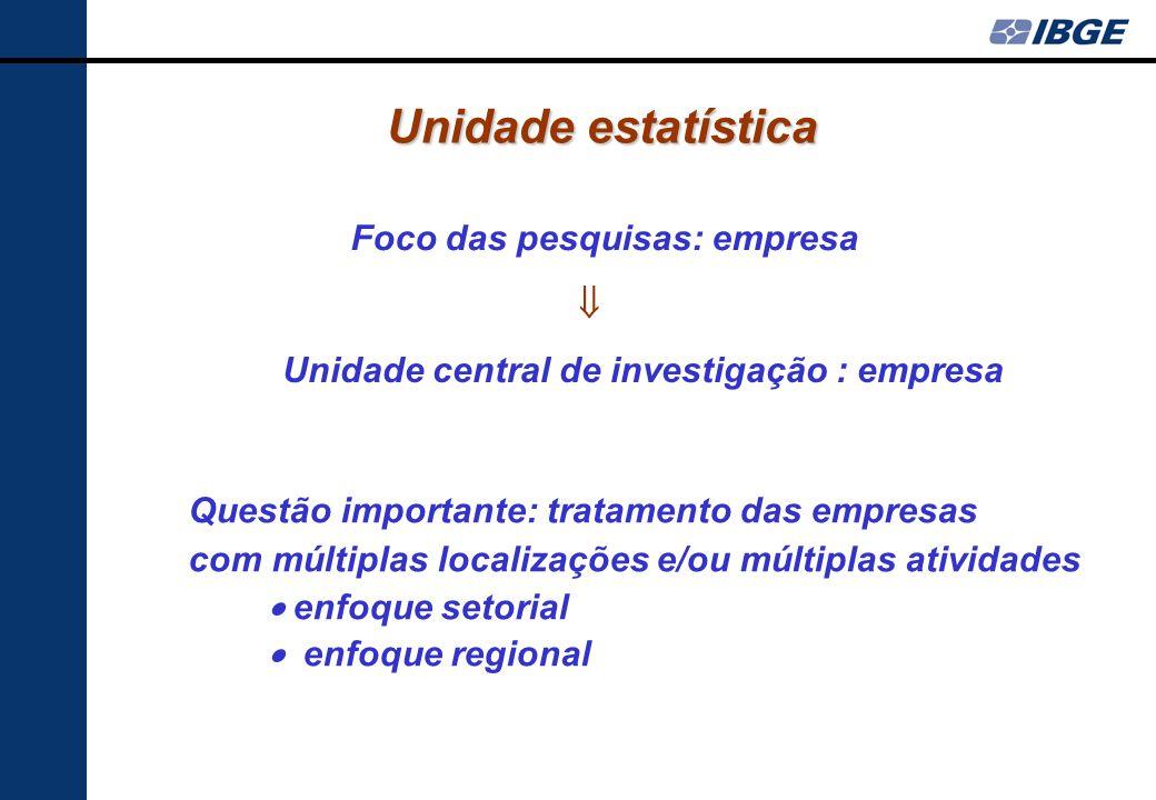 Parâmetros metodológicos e conceituais do sistema integrado de pesquisas econômicas nas pesquisas econômicas anuais 1. Unidade estatística 2. Classifi