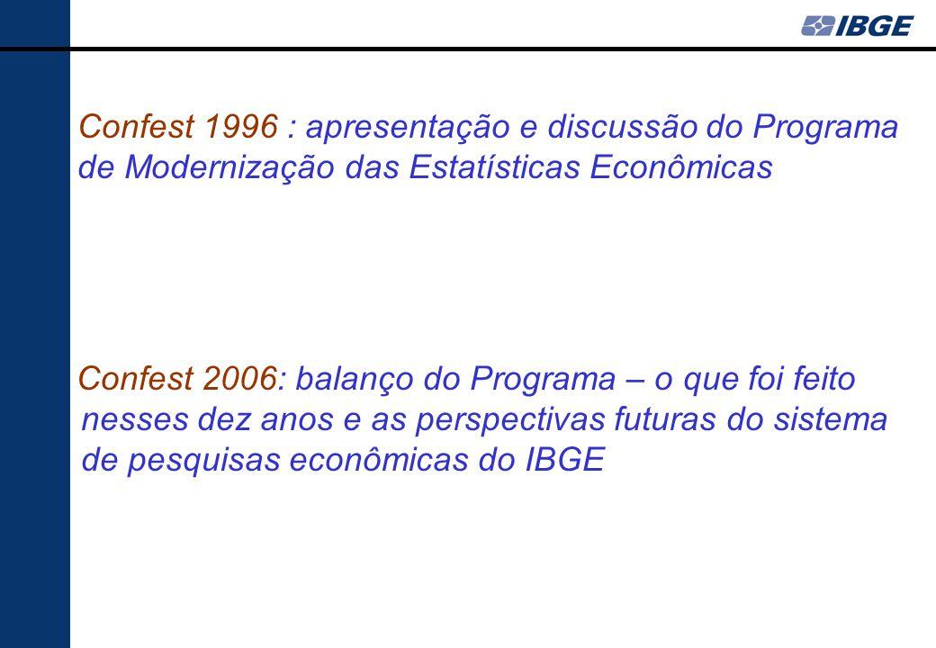 Sistema integrado de pesquisas econômicas do IBGE: trajetória e perspectivas II Encontro de Produtores e Usuários de Informações Sociais, Econômicas e