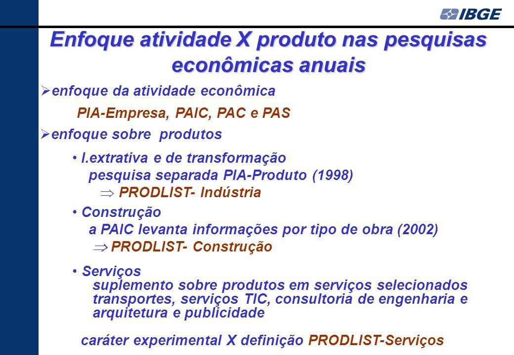 Classificações econômicas no Brasil Atividades Econômicas CNAE - Classificação Nacional de Atividades Econômicas derivada da ISIC/CIIU Produtos Para l