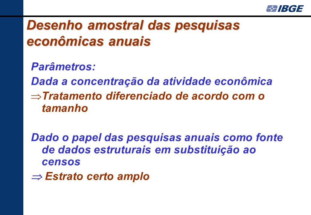 Enfoque atividade X produto nas pesquisas econômicas anuais enfoque da atividade econômica PIA-Empresa, PAIC, PAC e PAS enfoque sobre produtos Serviço