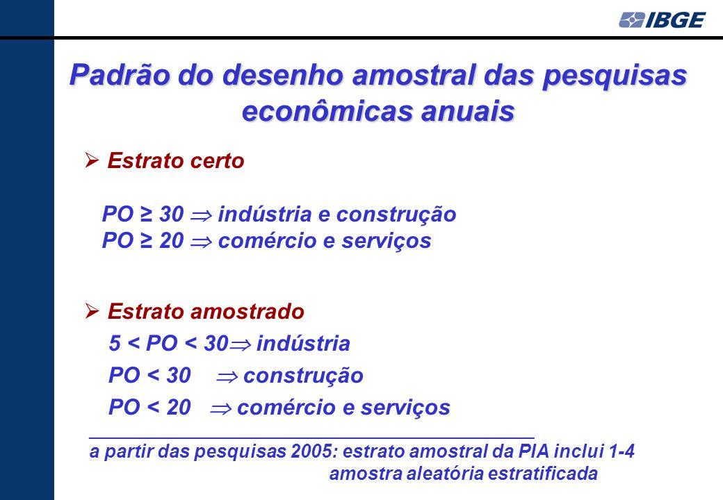 Parâmetros: Dada a concentração da atividade econômica Tratamento diferenciado de acordo com o tamanho Dado o papel das pesquisas anuais como fonte de