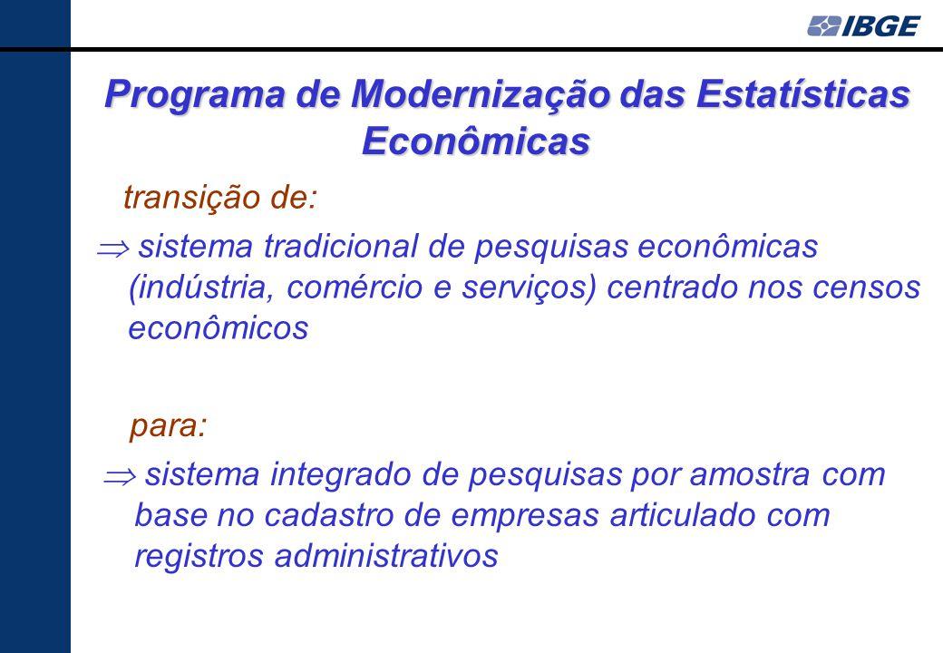 Confest 1996 : apresentação e discussão do Programa de Modernização das Estatísticas Econômicas Confest 2006: balanço do Programa – o que foi feito ne