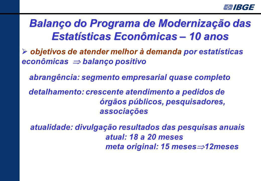 Balanço do Programa de Modernização das Estatísticas Econômicas – 10 anos destaque para o investimento em dois elementos básicos da infra-estrutura do