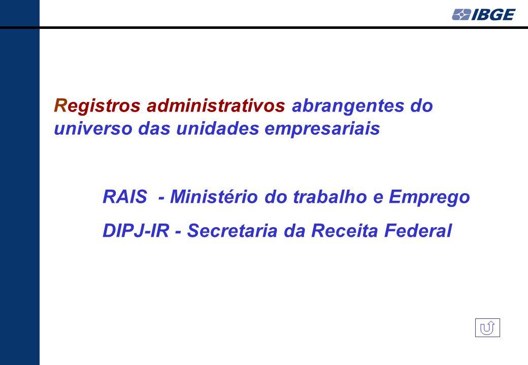 Registros administrativos abrangentes do universo das unidades empresariais RAIS - Ministério do trabalho e Emprego DIPJ-IR - Secretaria da Receita Federal