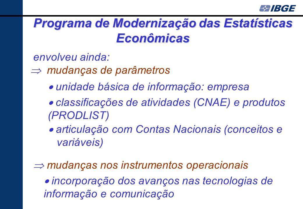 Programa de Modernização das Estatísticas Econômicas para: sistema integrado de pesquisas por amostra com base no cadastro de empresas articulado com