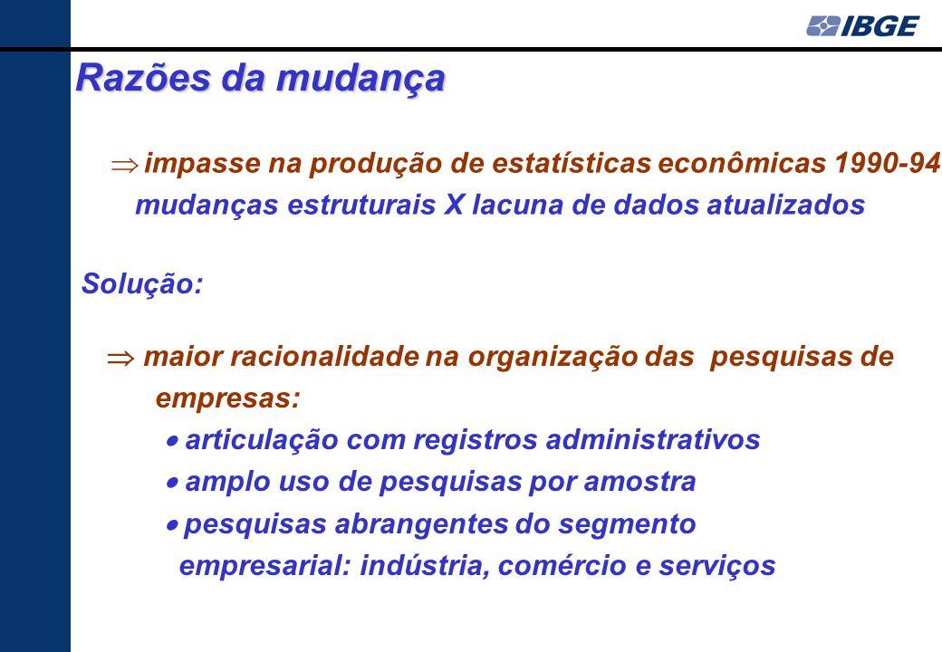 Programa de Modernização das Estatísticas Econômicas mudanças nos instrumentos operacionais incorporação dos avanços nas tecnologias de informação e c