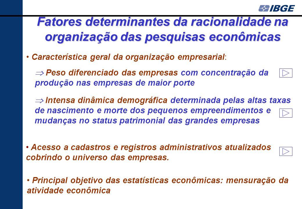Razões da mudança impasse na produção de estatísticas econômicas 1990-94 mudanças estruturais X lacuna de dados atualizados maior racionalidade na org