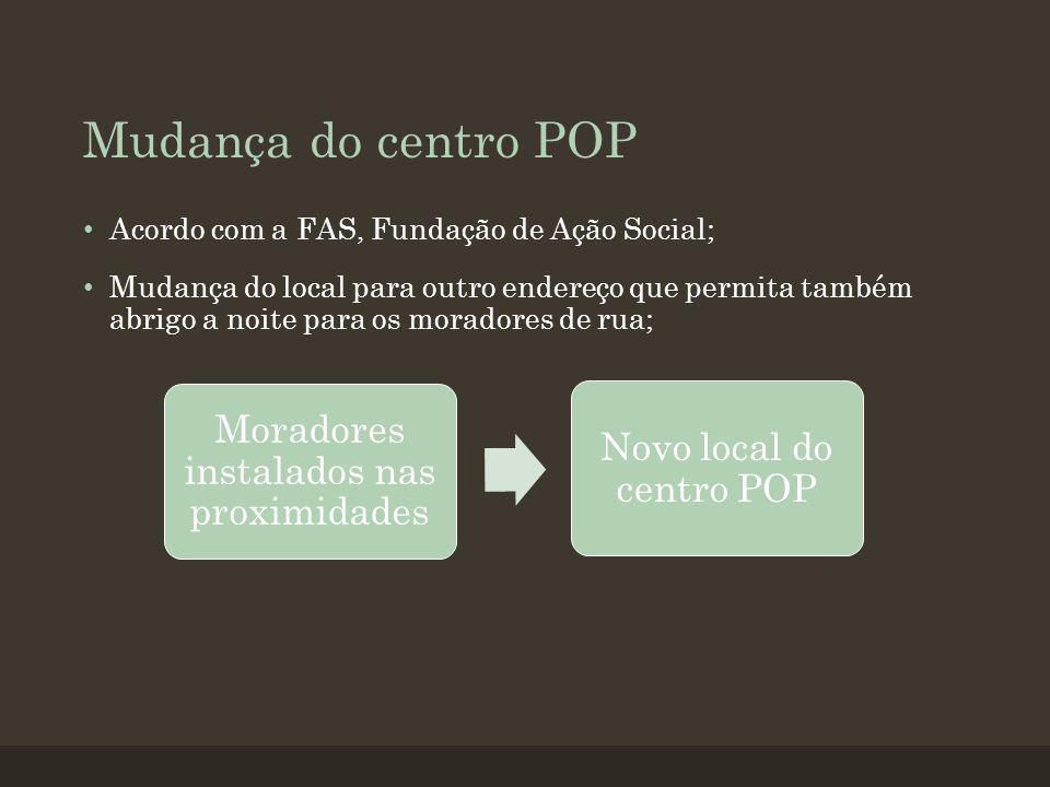 Mudança do centro POP Acordo com a FAS, Fundação de Ação Social; Mudança do local para outro endereço que permita também abrigo a noite para os moradores de rua; Moradores instalados nas proximidades Novo local do centro POP