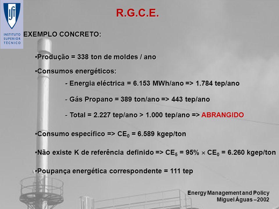 Energy Management and Policy Miguel Águas –2002 R.G.C.E. EXEMPLO CONCRETO: Produção = 338 ton de moldes / anoProdução = 338 ton de moldes / ano Consum