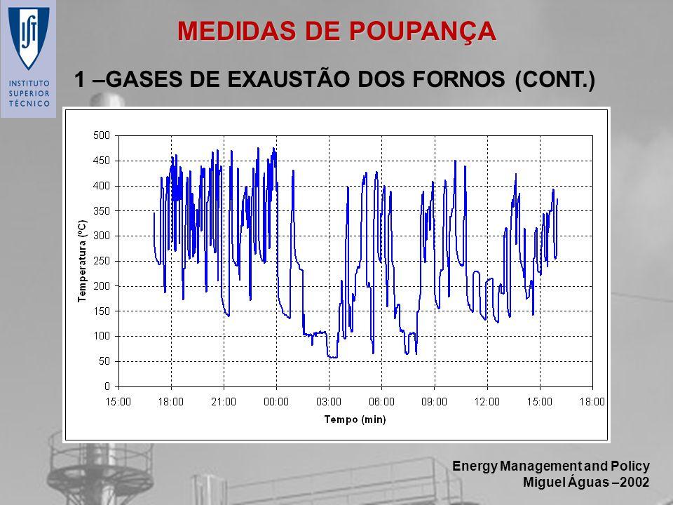 Energy Management and Policy Miguel Águas –2002 1 –GASES DE EXAUSTÃO DOS FORNOS (CONT.) MEDIDAS DE POUPANÇA