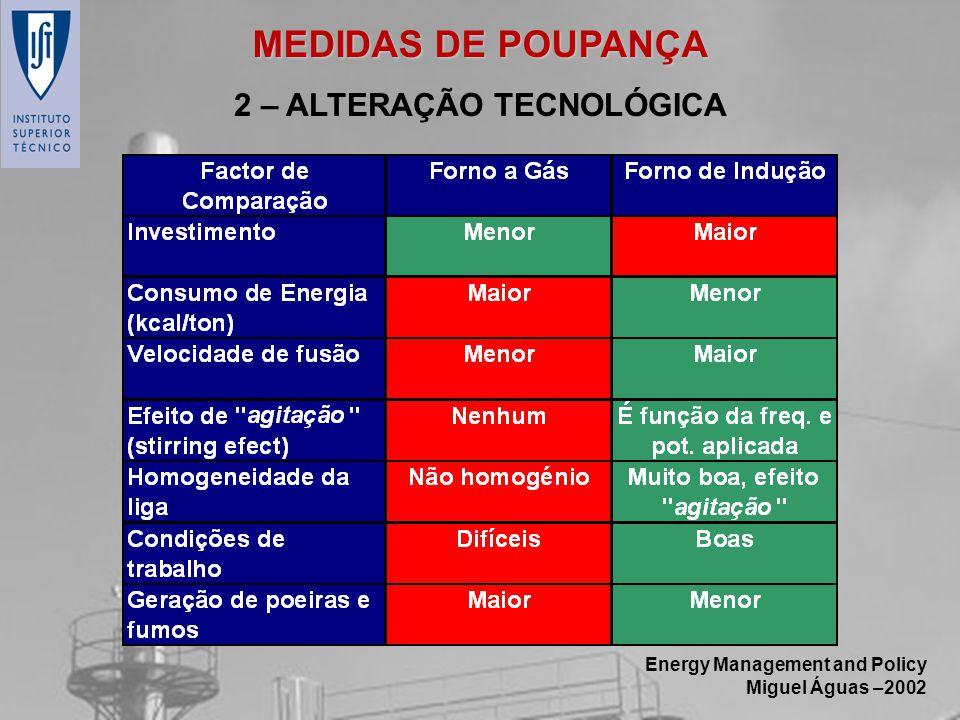 Energy Management and Policy Miguel Águas –2002 2 – ALTERAÇÃO TECNOLÓGICA MEDIDAS DE POUPANÇA