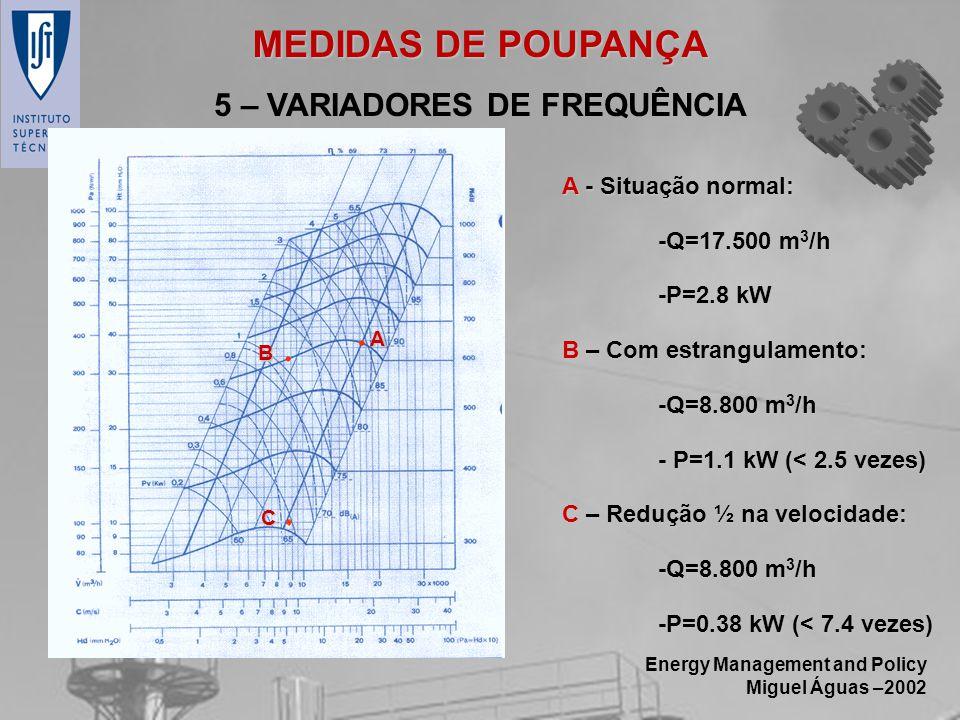 Energy Management and Policy Miguel Águas –2002 MEDIDAS DE POUPANÇA 5 – VARIADORES DE FREQUÊNCIA A B C A - Situação normal: -Q=17.500 m 3 /h -P=2.8 kW