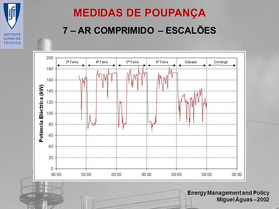 Energy Management and Policy Miguel Águas –2002 7 – AR COMPRIMIDO – ESCALÕES MEDIDAS DE POUPANÇA