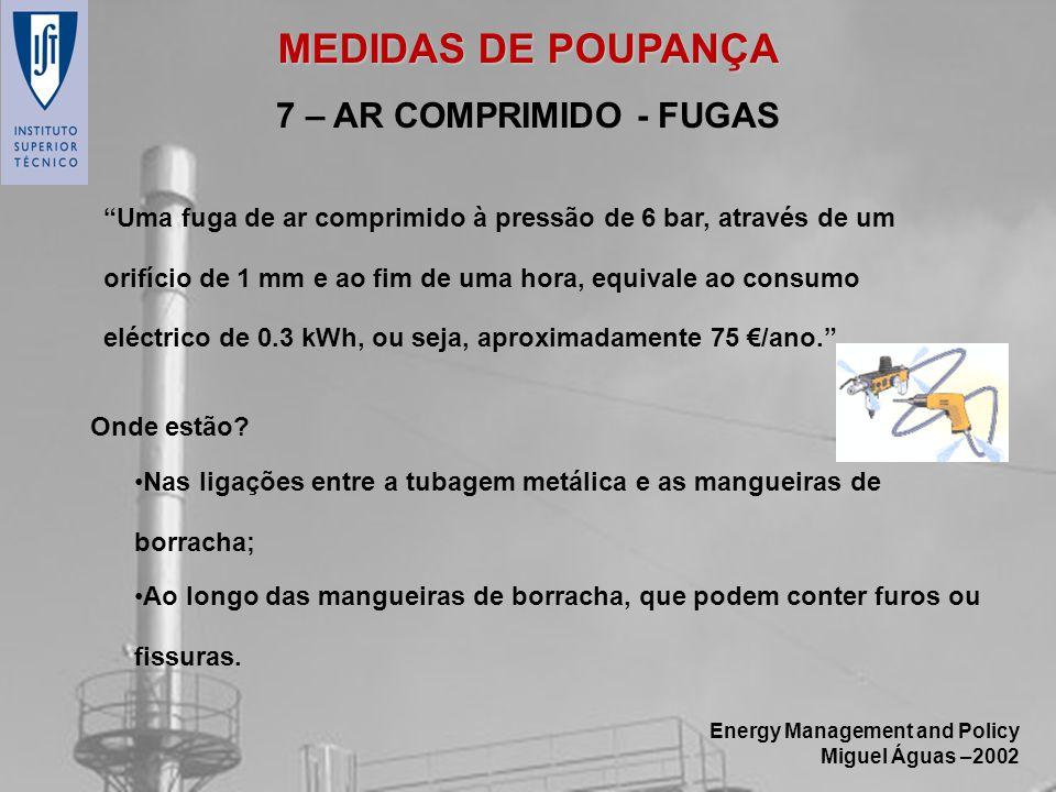 Energy Management and Policy Miguel Águas –2002 Uma fuga de ar comprimido à pressão de 6 bar, através de um orifício de 1 mm e ao fim de uma hora, equ