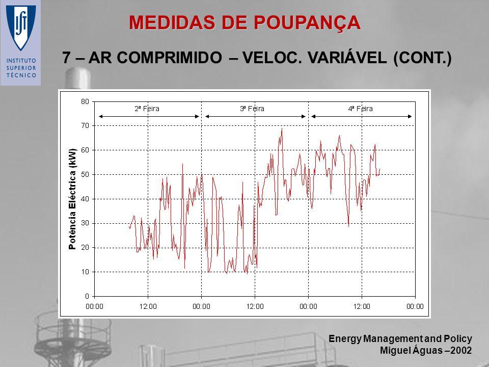 Energy Management and Policy Miguel Águas –2002 7 – AR COMPRIMIDO – VELOC. VARIÁVEL (CONT.) MEDIDAS DE POUPANÇA