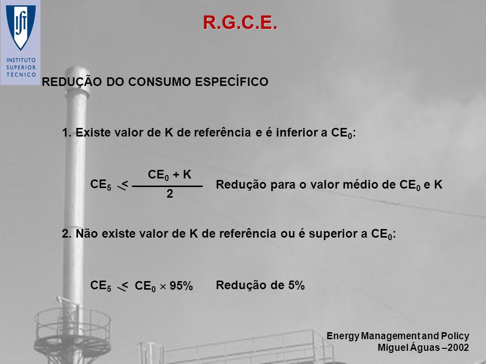 Energy Management and Policy Miguel Águas –2002 REDUÇÃO DO CONSUMO ESPECÍFICO 1. Existe valor de K de referência e é inferior a CE 0 : 2. Não existe v