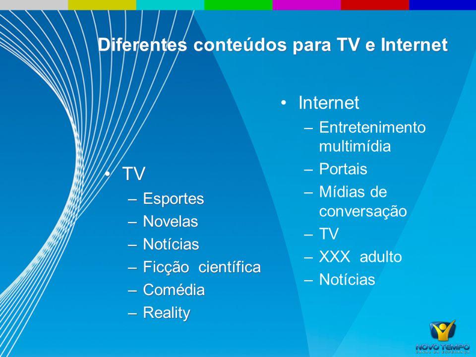 Diferentes conteúdos para TV e Internet TVTV –Esportes –Novelas –Notícias –Ficção científica –Comédia –Reality Internet –Entretenimento multimídia –Po