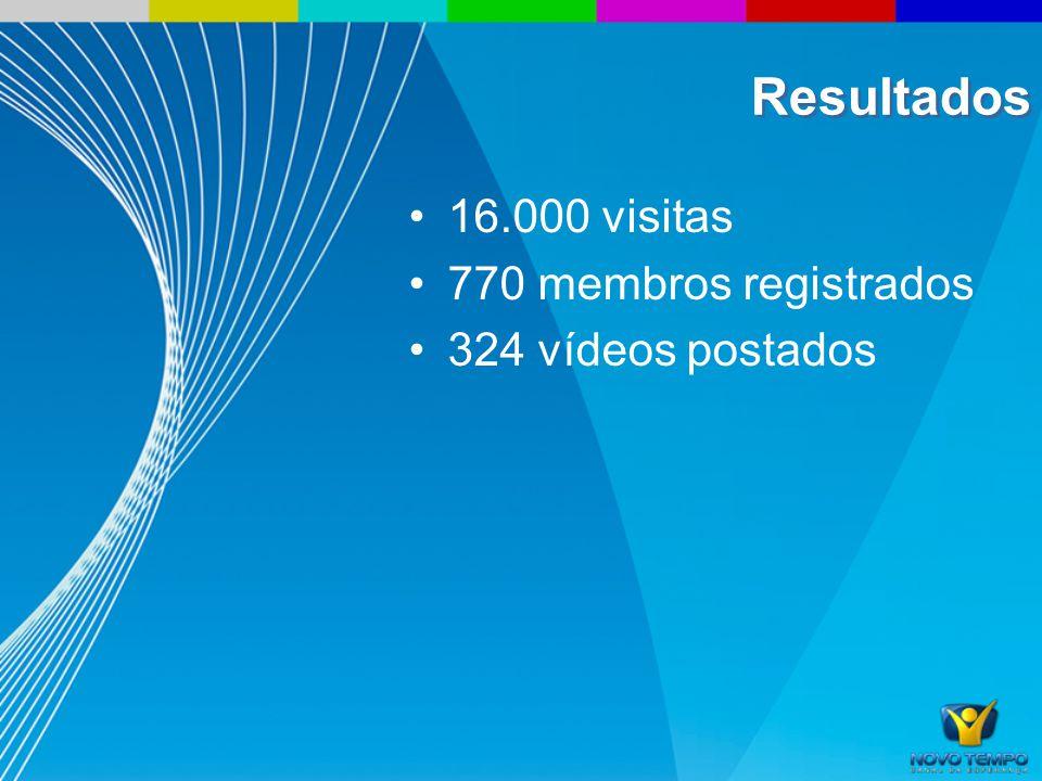 16.000 visitas 770 membros registrados 324 vídeos postados Resultados