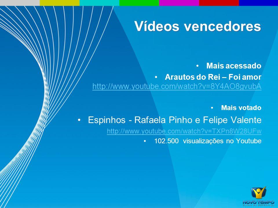 Vídeos vencedores Mais acessado Arautos do Rei – Foi amor http://www.youtube.com/watch?v=8Y4AO8gvubA http://www.youtube.com/watch?v=8Y4AO8gvubA Mais votado Espinhos - Rafaela Pinho e Felipe Valente http://www.youtube.com/watch?v=TXPn8W28UFw 102.500 visualizações no Youtube
