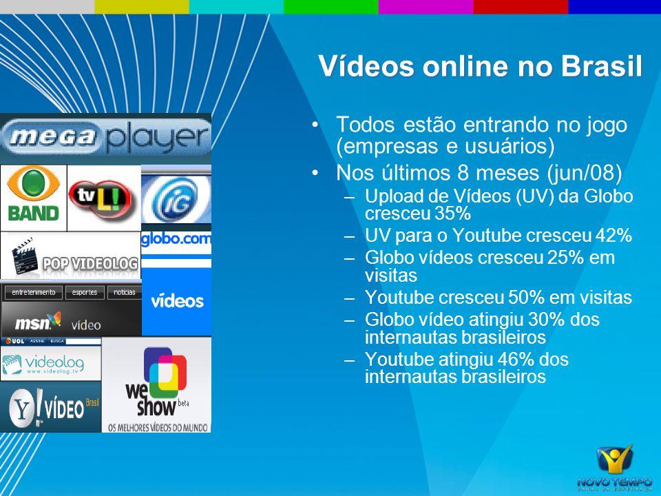 Vídeos online no Brasil Todos estão entrando no jogo (empresas e usuários) Nos últimos 8 meses (jun/08) –Upload de Vídeos (UV) da Globo cresceu 35% –UV para o Youtube cresceu 42% –Globo vídeos cresceu 25% em visitas –Youtube cresceu 50% em visitas –Globo vídeo atingiu 30% dos internautas brasileiros –Youtube atingiu 46% dos internautas brasileiros