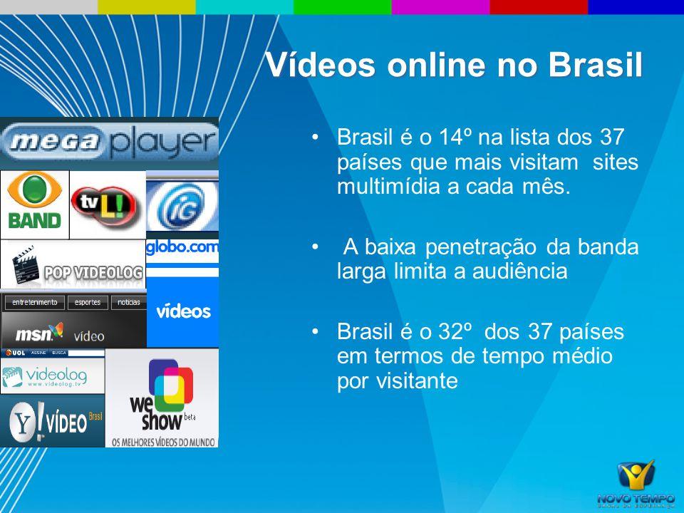 Vídeos online no Brasil Brasil é o 14º na lista dos 37 países que mais visitam sites multimídia a cada mês. A baixa penetração da banda larga limita a
