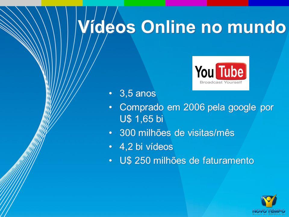 3,5 anos3,5 anos Comprado em 2006 pela google por U$ 1,65 biComprado em 2006 pela google por U$ 1,65 bi 300 milhões de visitas/mês300 milhões de visitas/mês 4,2 bi vídeos4,2 bi vídeos U$ 250 milhões de faturamentoU$ 250 milhões de faturamento Vídeos Online no mundo