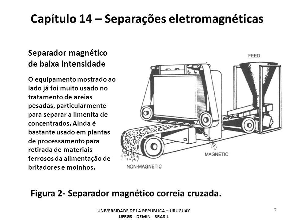 Capítulo 14 – Separações eletromagnéticas UNIVERSIDADE DE LA REPUBLICA – URUGUAY UFRGS - DEMIN - BRASIL 7 Figura 2- Separador magnético correia cruzada.