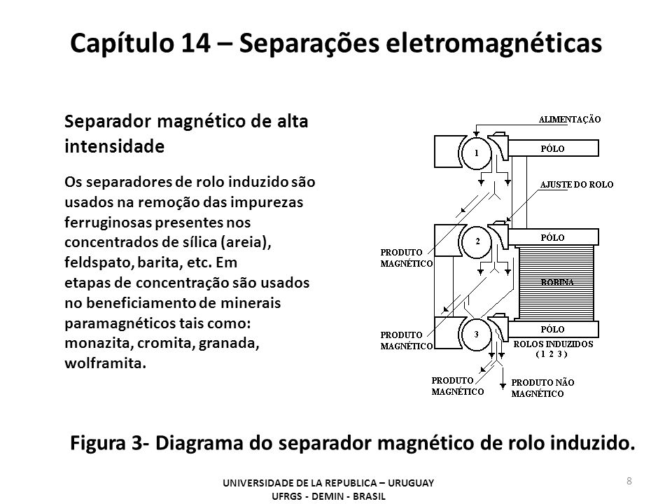 Capítulo 14 – Separações eletromagnéticas UNIVERSIDADE DE LA REPUBLICA – URUGUAY UFRGS - DEMIN - BRASIL 9 Aplicações Práticas Na concentração de minérios, a principal aplicação da separação magnética a úmido de alta intensidade, é feita em Itabira (MG-BR), onde são usados separadores de carrossel, tipo Jones-Humbolt, na concentração de hematita.