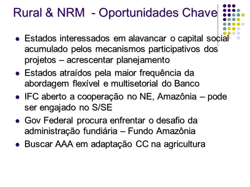 Rural & NRM - Oportunidades Chave Estados interessados em alavancar o capital social acumulado pelos mecanismos participativos dos projetos – acrescen