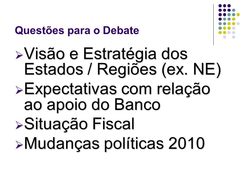 Questões para o Debate Visão e Estratégia dos Estados / Regiões (ex. NE) Visão e Estratégia dos Estados / Regiões (ex. NE) Expectativas com relação ao