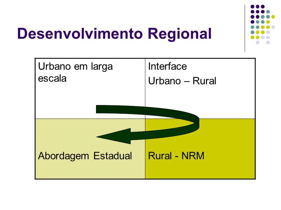 Desenvolvimento Regional Urbano em larga escala Interface Urbano – Rural Abordagem EstadualRural - NRM