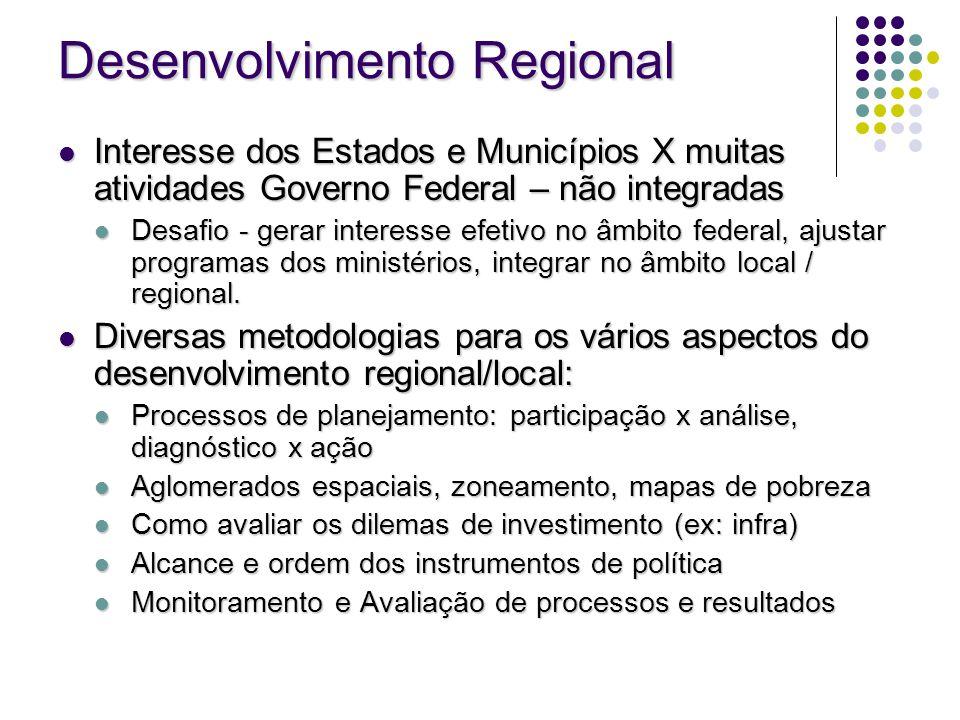 Desenvolvimento Regional Interesse dos Estados e Municípios X muitas atividades Governo Federal – não integradas Interesse dos Estados e Municípios X