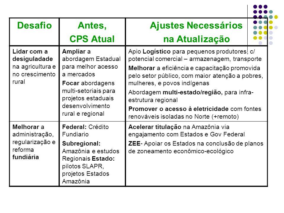 DesafioAntes, CPS Atual Ajustes Necessários na Atualização Lidar com a desiguladade na agricultura e no crescimento rural Ampliar a abordagem Estadual